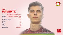 Kai Havertz: Leverkusen's wonderkid