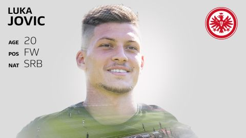 Who is Luka Jovic?