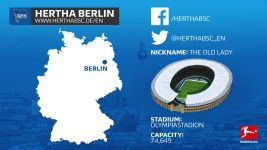 Getting to know: Hertha Berlin