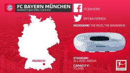 Getting to know: Bayern Munich