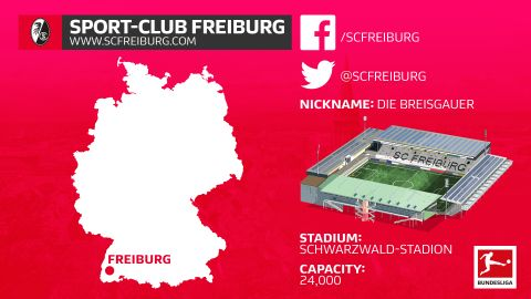 Getting to know: Freiburg