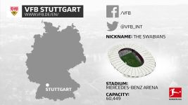 Getting to know: Stuttgart