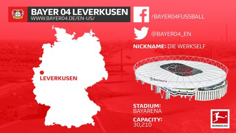 Getting to know: Leverkusen