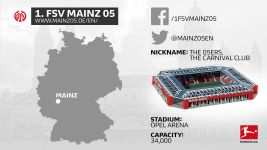 Getting to know: Mainz