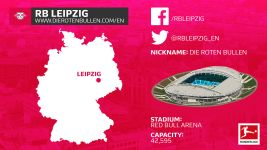 Getting to know: RB Leipzig