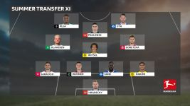 Summer 2018/19 transfer XI