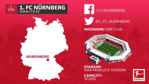 Watch: Nürnberg – all you need to know!