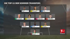 UPDATE: Die Top-11 der Sommer-Transfers