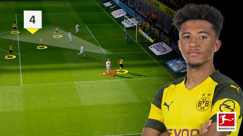 Watch: Jadon Sancho analysis