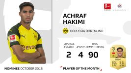 October Player of the Month candidate: Hakimi