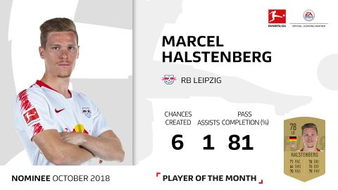October Player of the Month candidate: Halstenberg