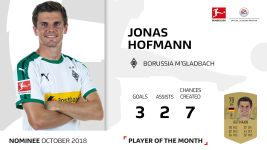 October Player of the Month candidate: Hofmann