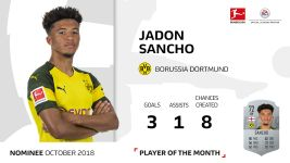 Player of the Month candidate: Sancho