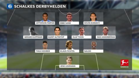 Die Top-11 der Schalker Derbyhelden