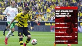 Mkhitaryan's delicate dink earns Goal of the Week crown