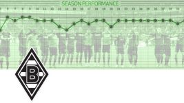 Season review: Borussia Mönchengladbach