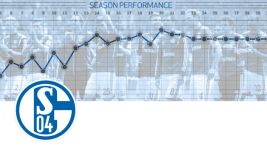 Season review: Schalke