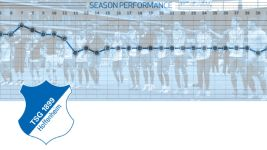 Season Review: Hoffenheim