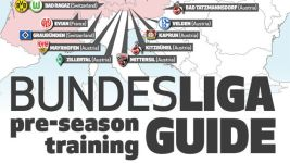 Bundesliga pre-season training guide