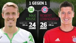 Kruse vs. Lewandowski