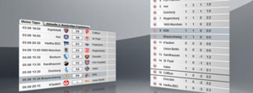 Bundesliga Tabelle Tippen